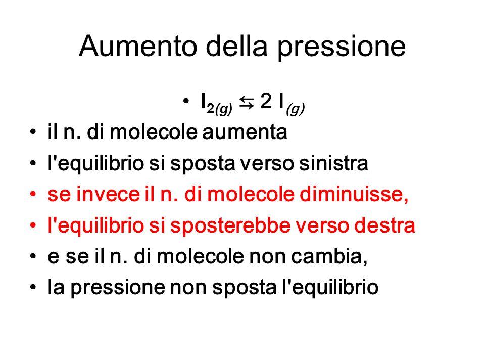 Aumento della pressione I 2(g) 2 I (g) il n. di molecole aumenta l'equilibrio si sposta verso sinistra se invece il n. di molecole diminuisse, l'equil