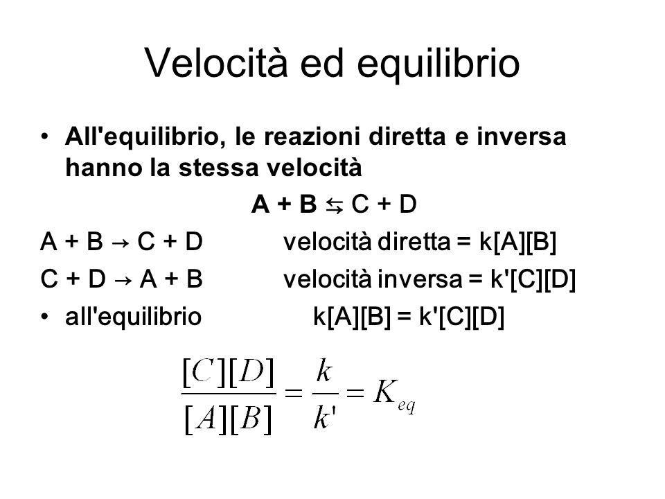 Velocità ed equilibrio All'equilibrio, le reazioni diretta e inversa hanno la stessa velocità A + B C + D A + B C + D velocità diretta = k[A][B] C + D