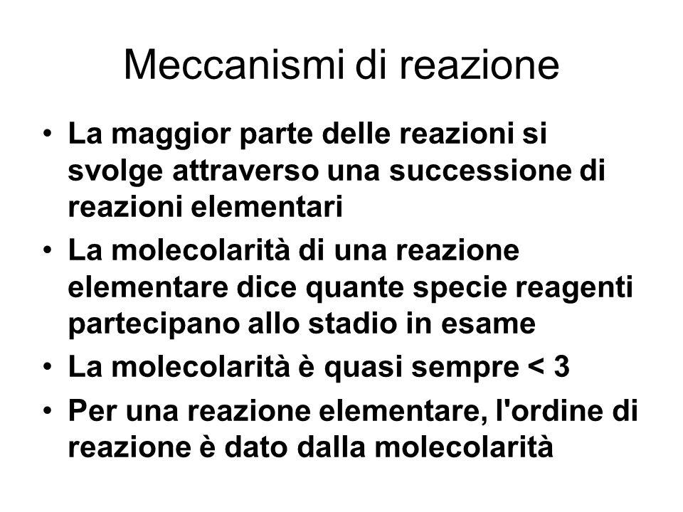 Meccanismi di reazione La maggior parte delle reazioni si svolge attraverso una successione di reazioni elementari La molecolarità di una reazione ele