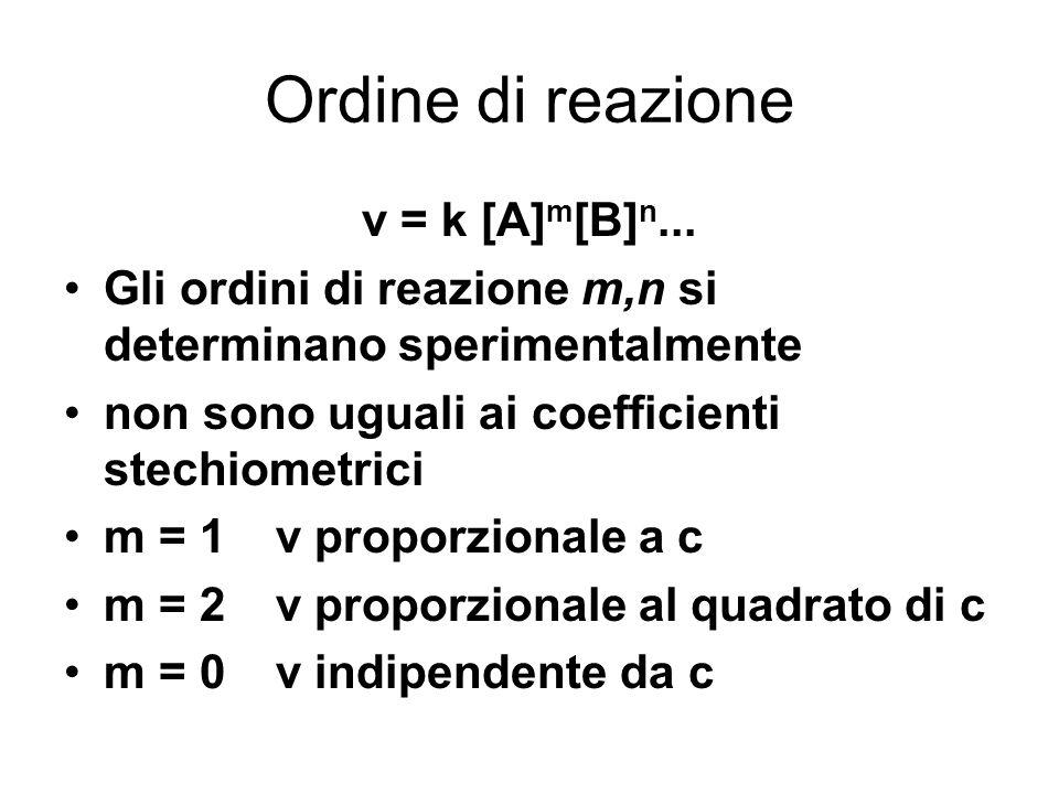 Ordine di reazione v = k [A] m [B] n... Gli ordini di reazione m,n si determinano sperimentalmente non sono uguali ai coefficienti stechiometrici m =