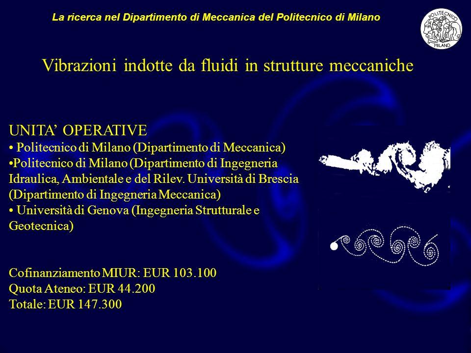 Vibrazioni indotte da fluidi in strutture meccaniche La ricerca nel Dipartimento di Meccanica del Politecnico di Milano UNITA OPERATIVE Politecnico di