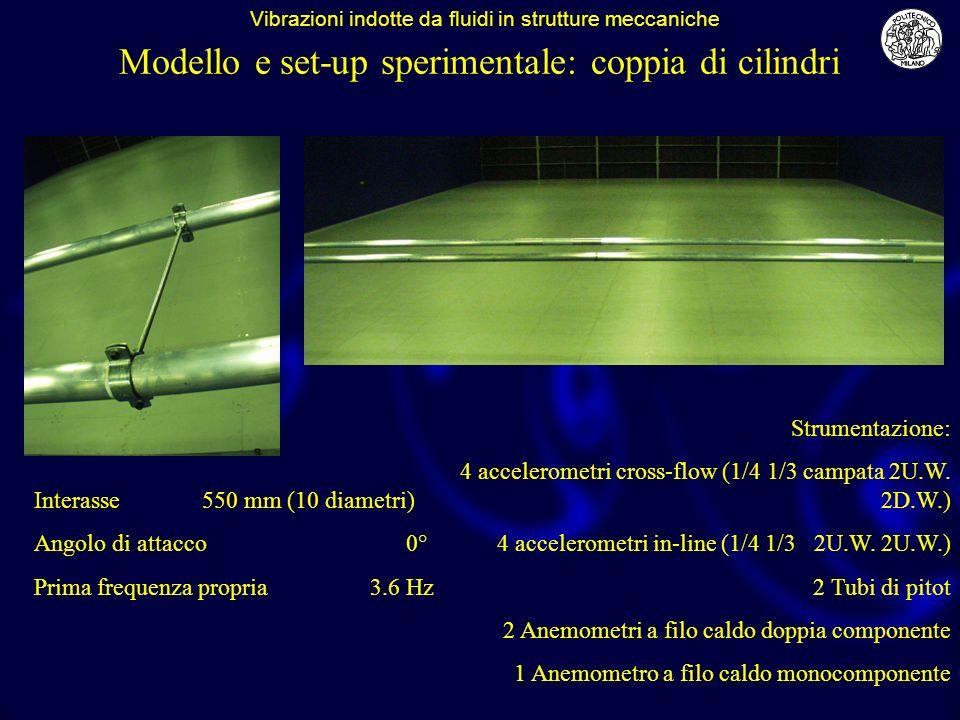 Strumentazione: 4 accelerometri cross-flow (1/4 1/3 campata 2U.W. 2D.W.) 4 accelerometri in-line (1/4 1/3 2U.W. 2U.W.) 2 Tubi di pitot 2 Anemometri a