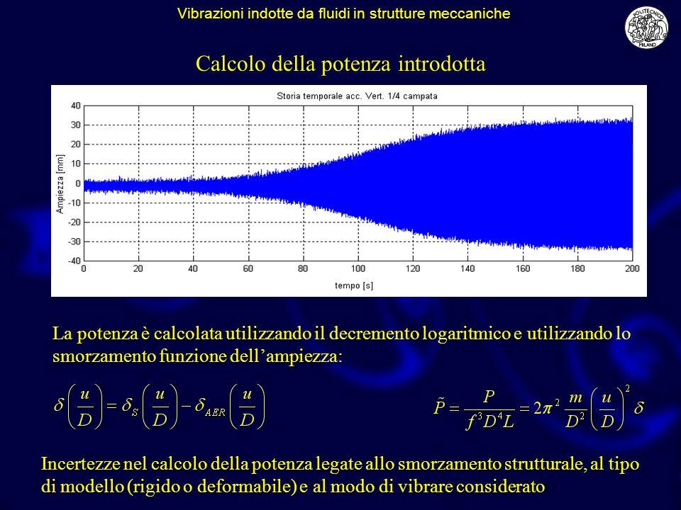 Vibrazioni indotte da fluidi in strutture meccaniche Calcolo della potenza introdotta La potenza è calcolata utilizzando il decremento logaritmico e utilizzando lo smorzamento funzione dellampiezza: Incertezze nel calcolo della potenza legate allo smorzamento strutturale, al tipo di modello (rigido o deformabile) e al modo di vibrare considerato