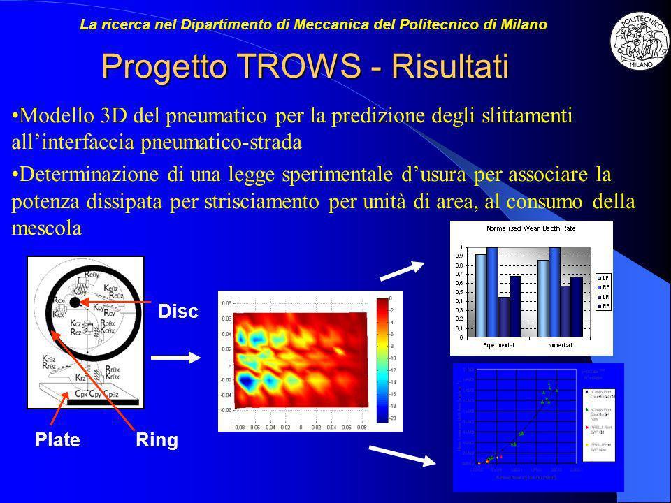 Progetto TROWS - Risultati Modello 3D del pneumatico per la predizione degli slittamenti allinterfaccia pneumatico-strada Determinazione di una legge sperimentale dusura per associare la potenza dissipata per strisciamento per unità di area, al consumo della mescola La ricerca nel Dipartimento di Meccanica del Politecnico di Milano Ring Disc Plate