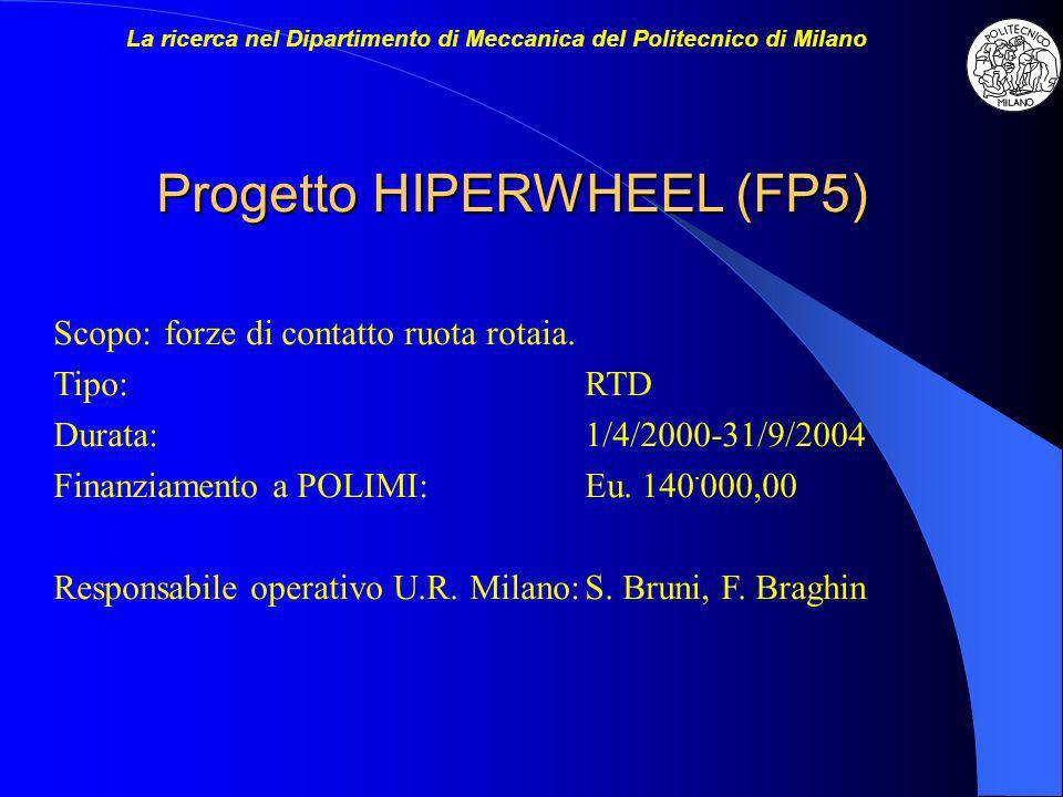 Progetto HIPERWHEEL (FP5) Scopo:forze di contatto ruota rotaia. Tipo:RTD Durata:1/4/2000-31/9/2004 Finanziamento a POLIMI:Eu. 140 · 000,00 Responsabil