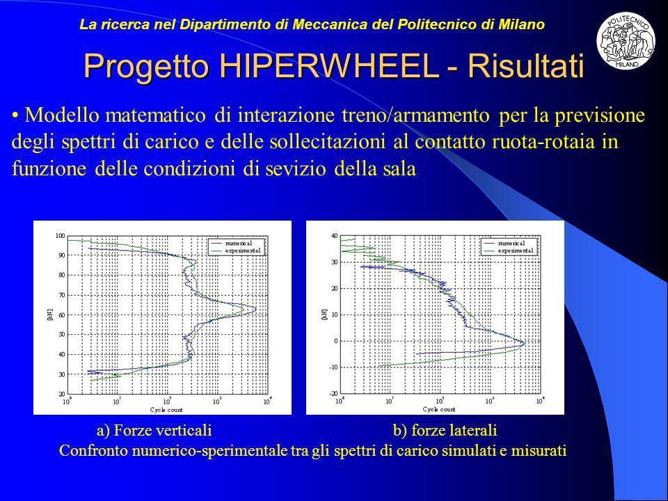 Progetto HIPERWHEEL - Risultati Modello matematico di interazione treno/armamento per la previsione degli spettri di carico e delle sollecitazioni al