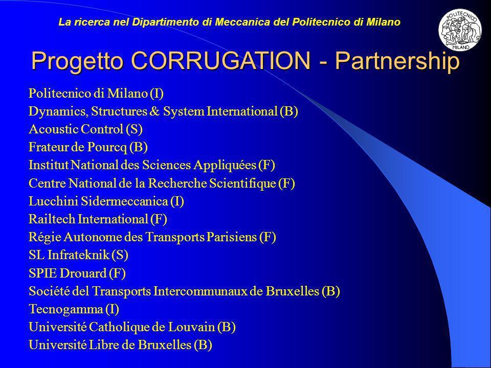 Progetto CORRUGATION - Partnership Politecnico di Milano (I) Dynamics, Structures & System International (B) Acoustic Control (S) Frateur de Pourcq (B