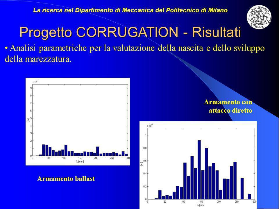 Progetto CORRUGATION - Risultati Analisi parametriche per la valutazione della nascita e dello sviluppo della marezzatura. La ricerca nel Dipartimento