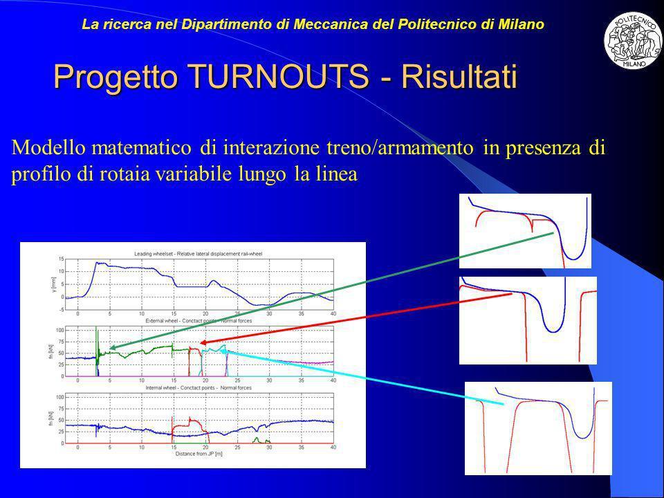 Progetto TURNOUTS - Risultati Modello matematico di interazione treno/armamento in presenza di profilo di rotaia variabile lungo la linea La ricerca nel Dipartimento di Meccanica del Politecnico di Milano