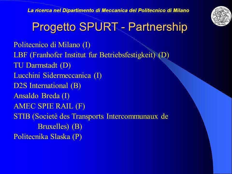 Progetto SPURT - Partnership Politecnico di Milano (I) LBF (Franhofer Institut fur Betriebsfestigkeit) (D) TU Darmstadt (D) Lucchini Sidermeccanica (I) D2S International (B) Ansaldo Breda (I) AMEC SPIE RAIL (F) STIB (Societè des Transports Intercommunaux de Bruxelles) (B) Politecnika Slaska (P) La ricerca nel Dipartimento di Meccanica del Politecnico di Milano