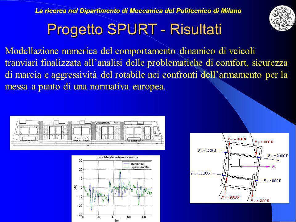 Progetto SPURT - Risultati Modellazione numerica del comportamento dinamico di veicoli tranviari finalizzata allanalisi delle problematiche di comfort