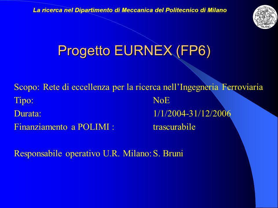 Progetto EURNEX (FP6) Scopo:Rete di eccellenza per la ricerca nellIngegneria Ferroviaria Tipo:NoE Durata:1/1/2004-31/12/2006 Finanziamento a POLIMI :trascurabile Responsabile operativo U.R.