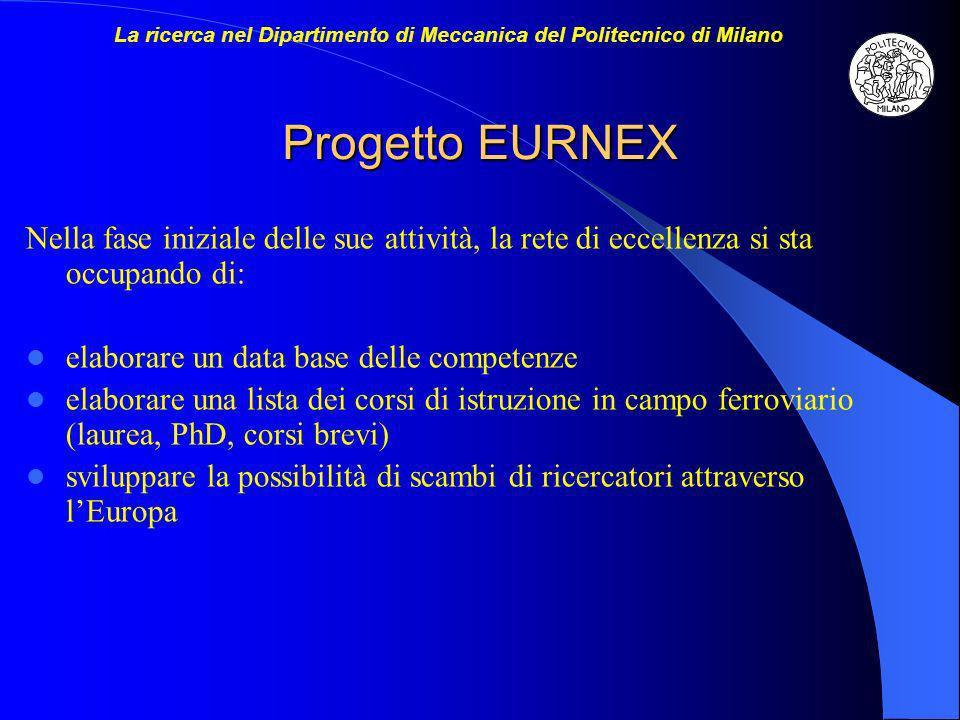 Progetto EURNEX La ricerca nel Dipartimento di Meccanica del Politecnico di Milano Nella fase iniziale delle sue attività, la rete di eccellenza si st
