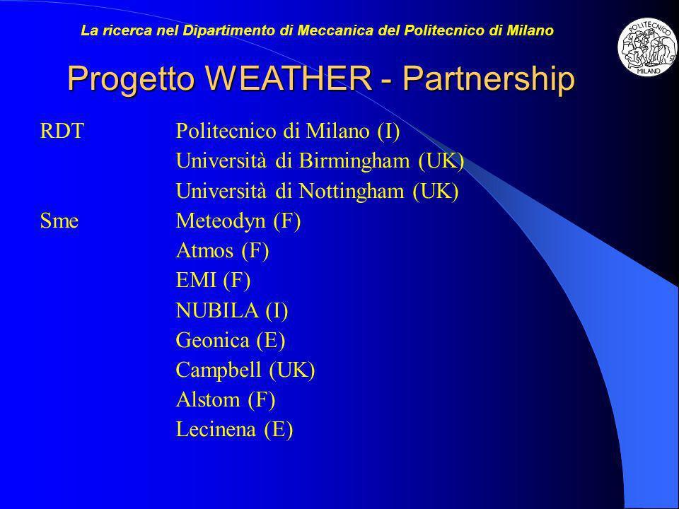 Progetto WEATHER - Partnership RDTPolitecnico di Milano (I) Università di Birmingham (UK) Università di Nottingham (UK) SmeMeteodyn (F) Atmos (F) EMI (F) NUBILA (I) Geonica (E) Campbell (UK) Alstom (F) Lecinena (E) La ricerca nel Dipartimento di Meccanica del Politecnico di Milano