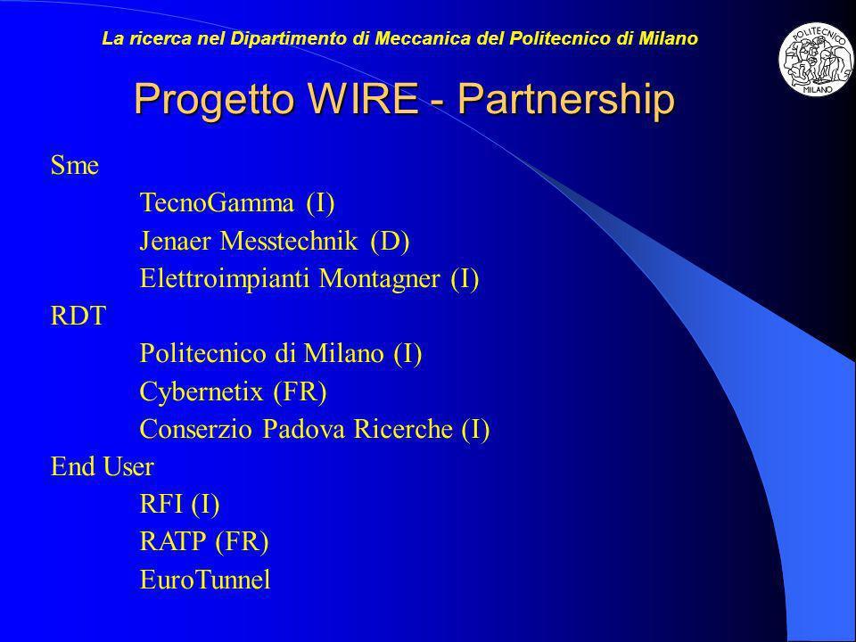Progetto WIRE - Partnership Sme TecnoGamma (I) Jenaer Messtechnik (D) Elettroimpianti Montagner (I) RDT Politecnico di Milano (I) Cybernetix (FR) Conserzio Padova Ricerche (I) End User RFI (I) RATP (FR) EuroTunnel La ricerca nel Dipartimento di Meccanica del Politecnico di Milano