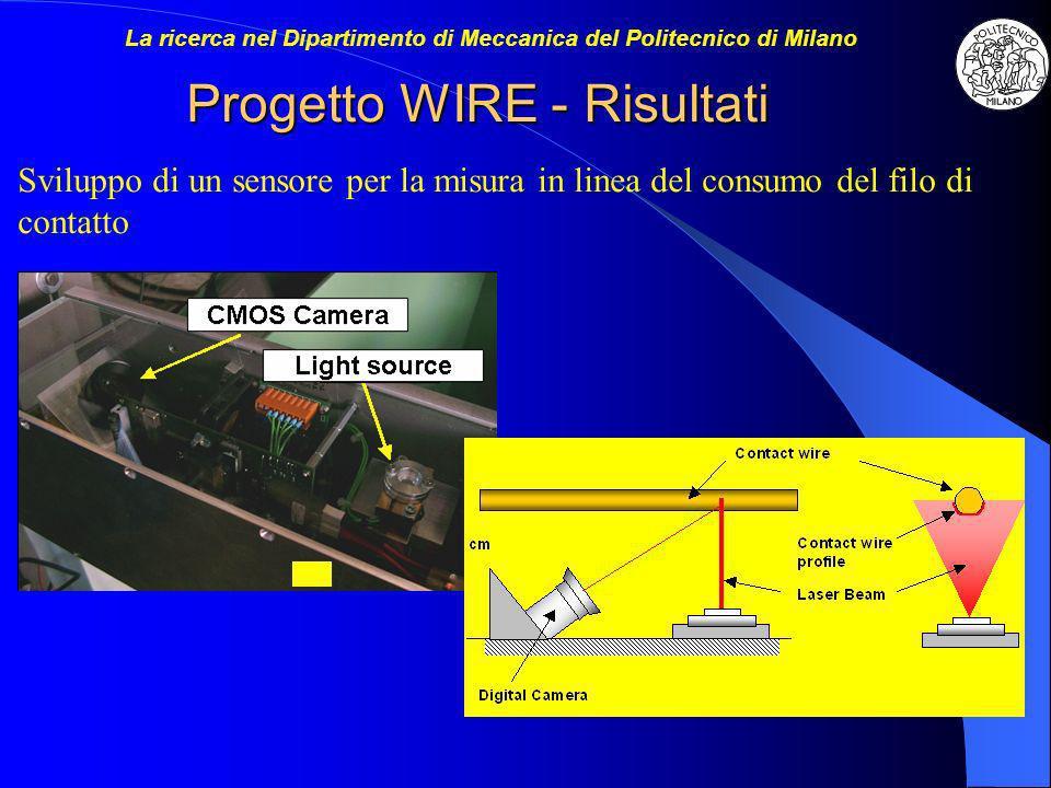 Progetto WIRE - Risultati Sviluppo di un sensore per la misura in linea del consumo del filo di contatto La ricerca nel Dipartimento di Meccanica del