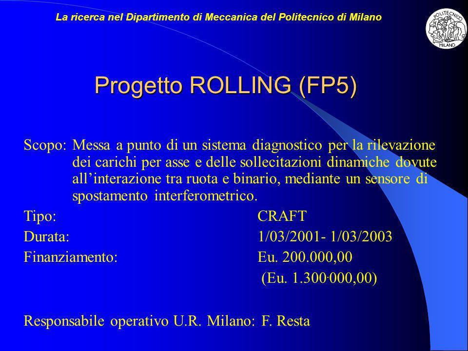 Progetto ROLLING (FP5) Scopo:Messa a punto di un sistema diagnostico per la rilevazione dei carichi per asse e delle sollecitazioni dinamiche dovute allinterazione tra ruota e binario, mediante un sensore di spostamento interferometrico.