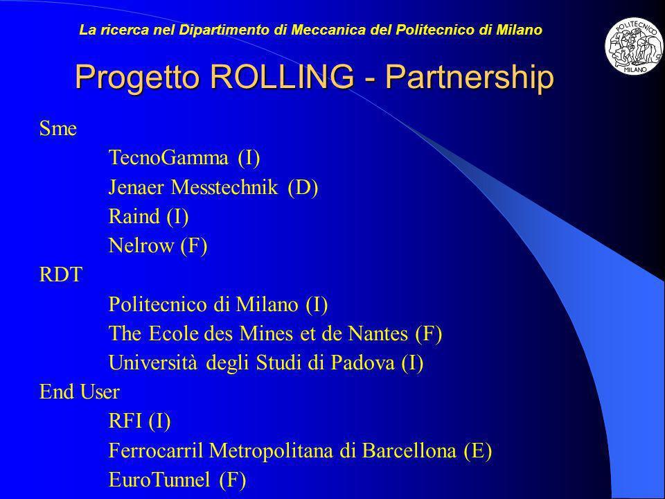 Progetto ROLLING - Partnership Sme TecnoGamma (I) Jenaer Messtechnik (D) Raind (I) Nelrow (F) RDT Politecnico di Milano (I) The Ecole des Mines et de