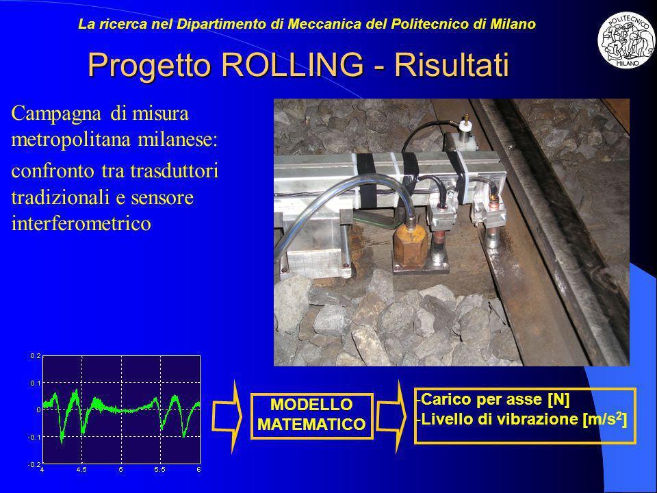 Progetto ROLLING - Risultati Campagna di misura metropolitana milanese: confronto tra trasduttori tradizionali e sensore interferometrico La ricerca n