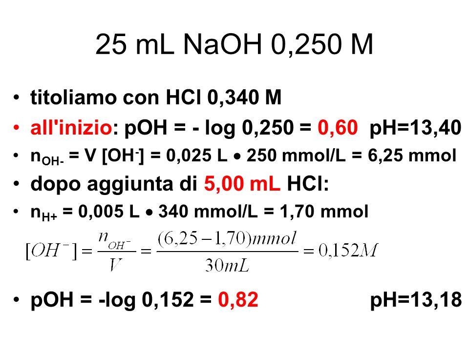 25 mL NaOH 0,250 M titoliamo con HCl 0,340 M all'inizio: pOH = - log 0,250 = 0,60 pH=13,40 n OH- = V [OH - ] = 0,025 L 250 mmol/L = 6,25 mmol dopo agg