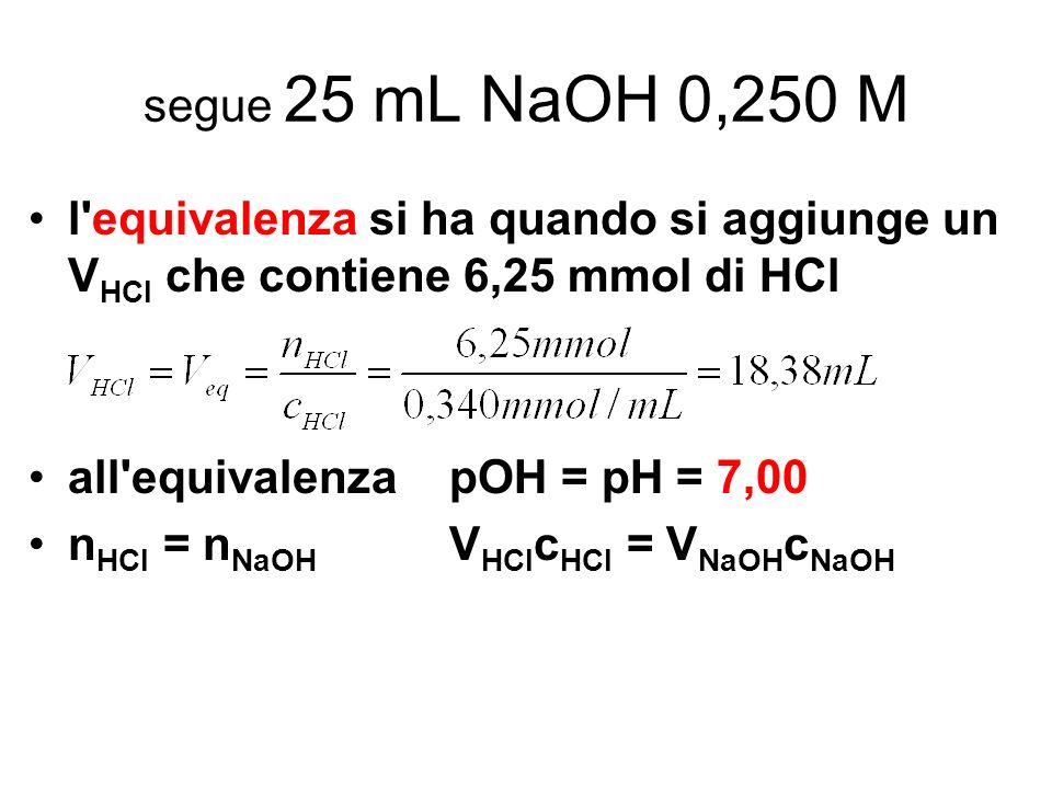 segue 25 mL NaOH 0,250 M l'equivalenza si ha quando si aggiunge un V HCl che contiene 6,25 mmol di HCl all'equivalenzapOH = pH = 7,00 n HCl = n NaOH V
