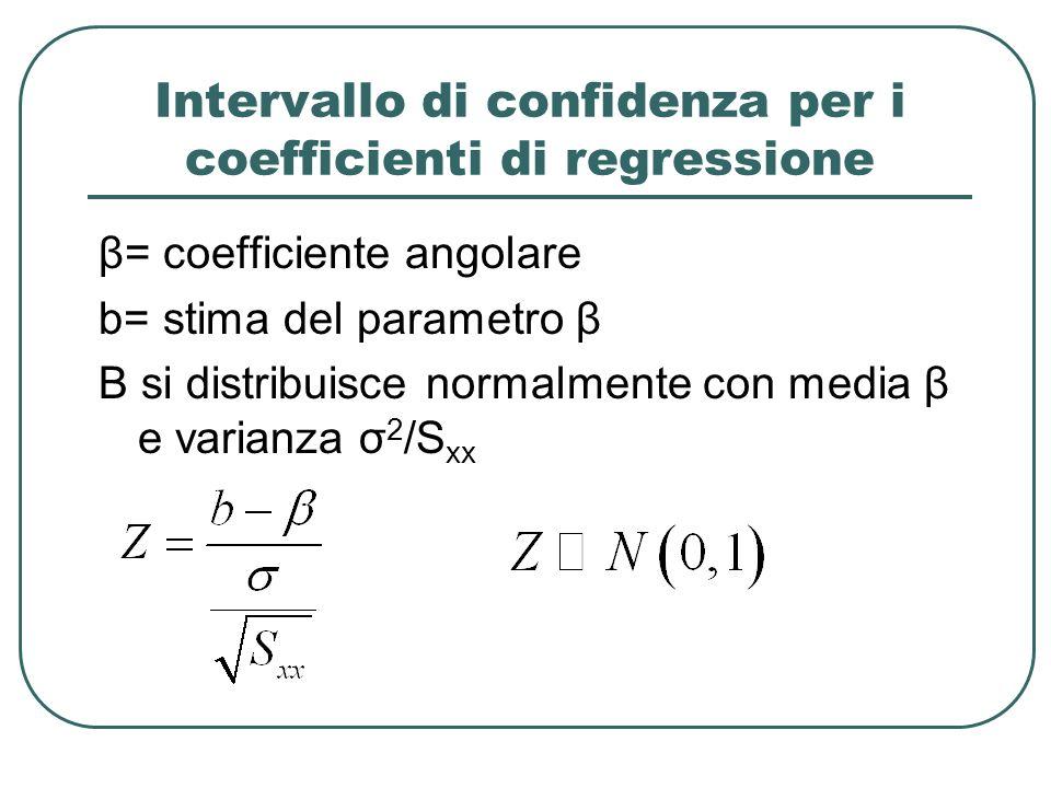 Intervallo di confidenza per i coefficienti di regressione β= coefficiente angolare b= stima del parametro β B si distribuisce normalmente con media β
