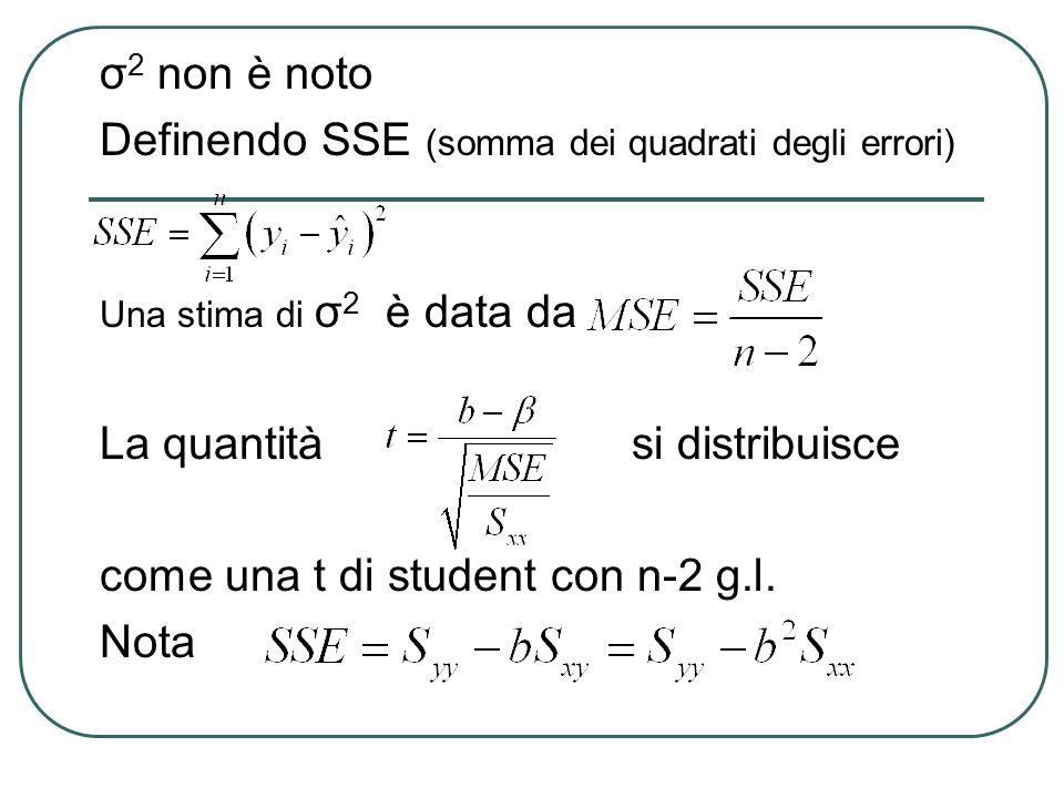 σ 2 non è noto Definendo SSE (somma dei quadrati degli errori) Una stima di σ 2 è data da La quantità si distribuisce come una t di student con n-2 g.