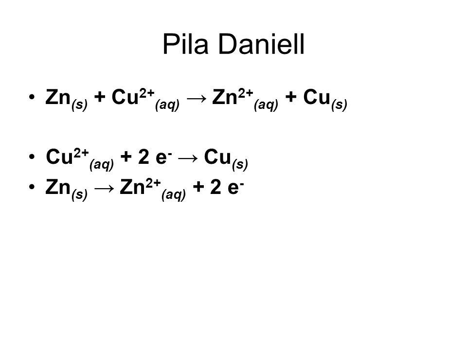 Pb ( s ) + SO 4 2- PbSO 4 ( s ) + 2 e - PbO 2 (s) + SO 4 2- + 4 H + + 2 e - PbSO 4 (s) + 2 H 2 O