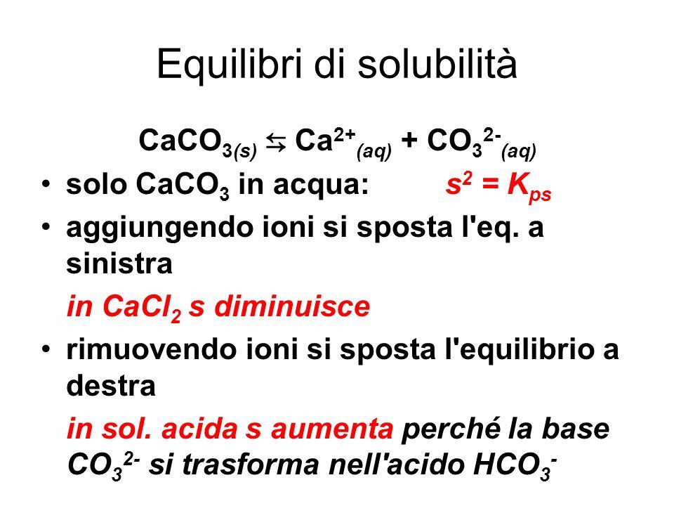 Equilibri di solubilità CaCO 3(s) Ca 2+ (aq) + CO 3 2- (aq) solo CaCO 3 in acqua:s 2 = K ps aggiungendo ioni si sposta l eq.