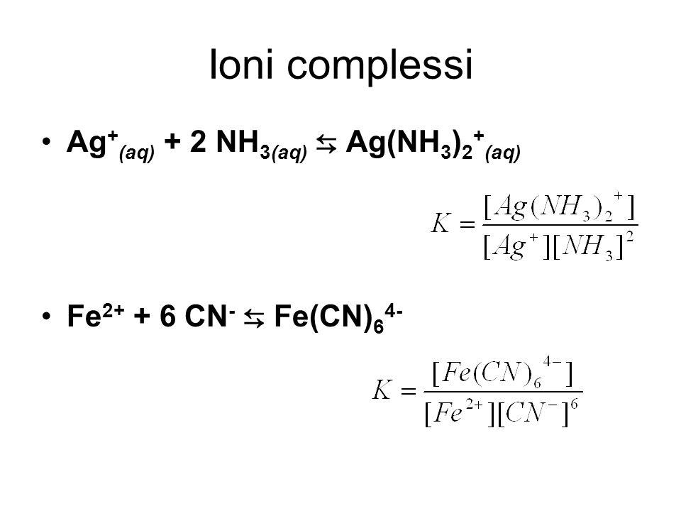 Ioni complessi Ag + (aq) + 2 NH 3(aq) Ag(NH 3 ) 2 + (aq) Fe 2+ + 6 CN - Fe(CN) 6 4-