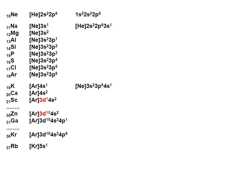 10 Ne[He]2s 2 2p 6 1s 2 2s 2 2p 6 11 Na[Ne]3s 1 [He]2s 2 2p 6 3s 1 12 Mg[Ne]3s 2 13 Al[Ne]3s 2 3p 1 14 Si[Ne]3s 2 3p 2 15 P[Ne]3s 2 3p 3 16 S[Ne]3s 2