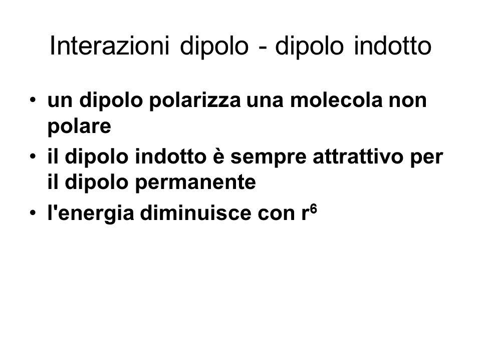 Interazioni dipolo - dipolo indotto un dipolo polarizza una molecola non polare il dipolo indotto è sempre attrattivo per il dipolo permanente l'energ