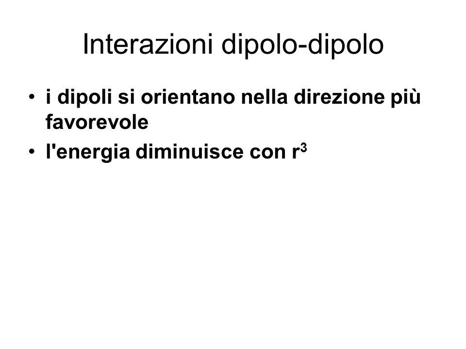 Interazioni dipolo-dipolo i dipoli si orientano nella direzione più favorevole l'energia diminuisce con r 3