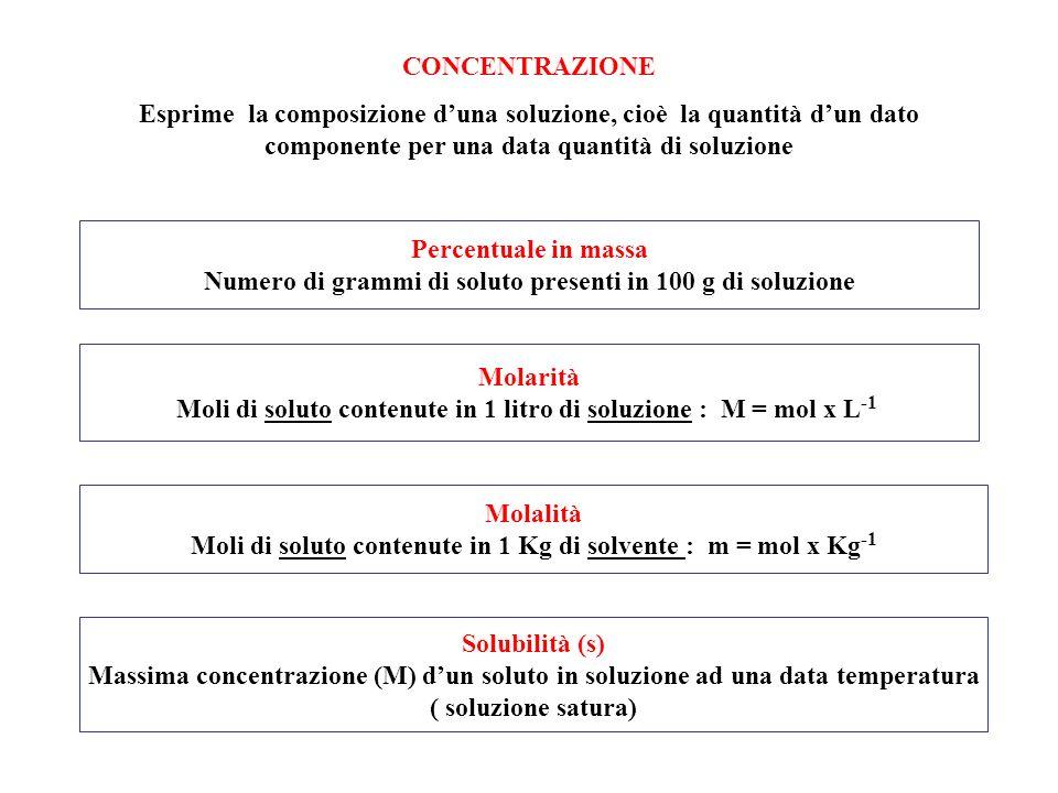 CONCENTRAZIONE Esprime la composizione duna soluzione, cioè la quantità dun dato componente per una data quantità di soluzione Percentuale in massa Nu