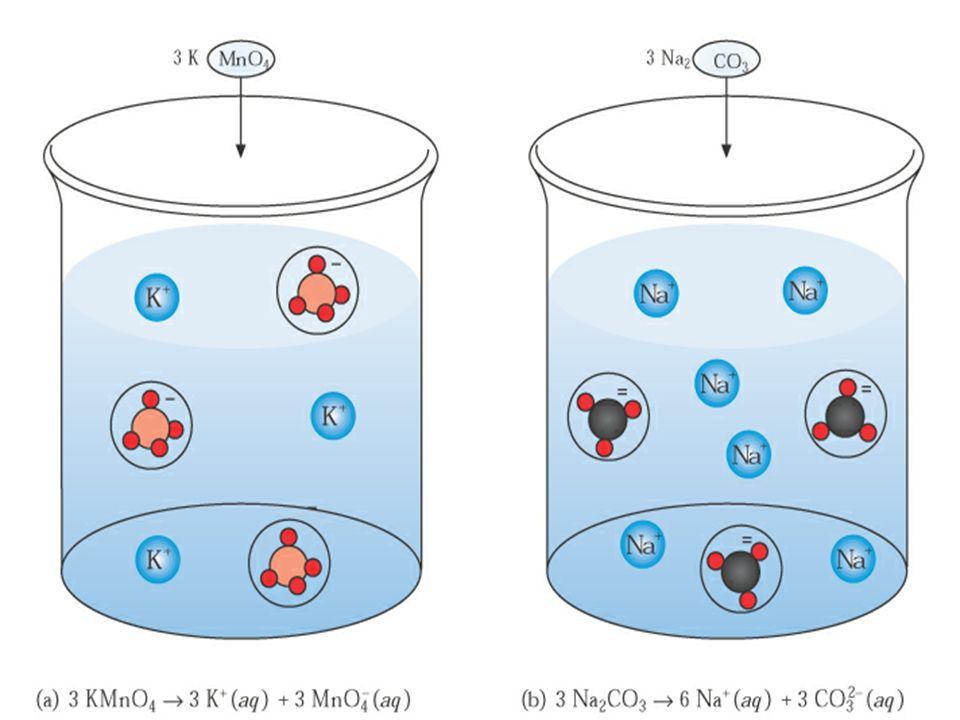 Equazioni ioniche nette (a)Ad una soluzione limpida di nitrato di piombo in una beuta si aggiunge una soluzione limpida di ioduro di potassio.