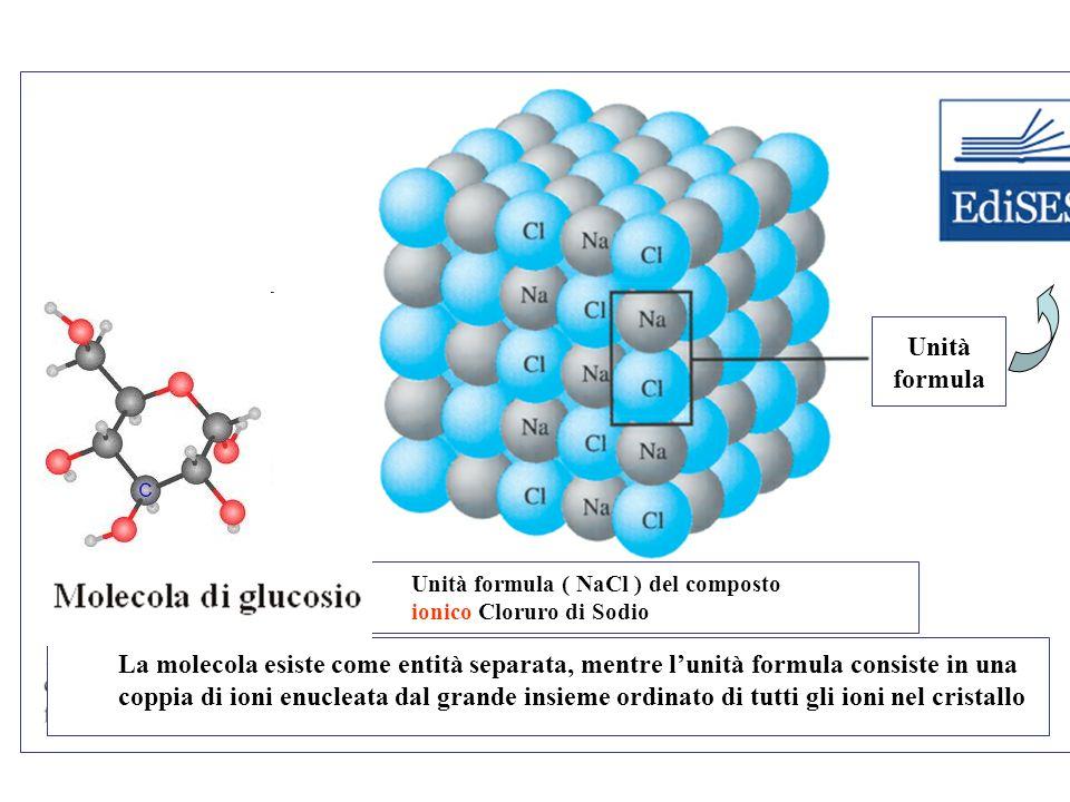 Unità formula Molecola del compostoUnità formula ( NaCl ) del composto molecolare metano, CH 4 ionico Cloruro di Sodio La molecola esiste come entità
