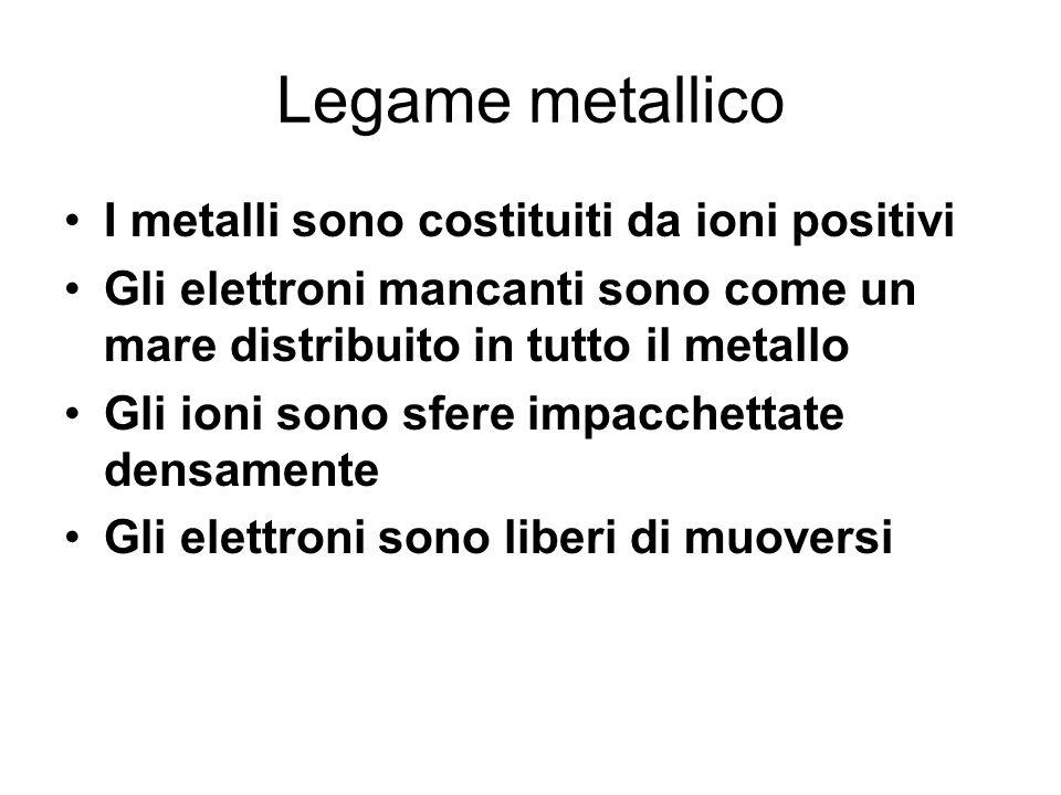 Legame metallico I metalli sono costituiti da ioni positivi Gli elettroni mancanti sono come un mare distribuito in tutto il metallo Gli ioni sono sfere impacchettate densamente Gli elettroni sono liberi di muoversi