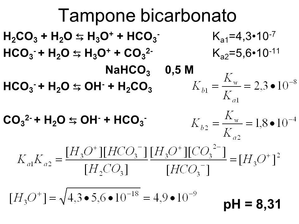 Tampone bicarbonato H 2 CO 3 + H 2 O H 3 O + + HCO 3 - K a1 =4,310 -7 HCO 3 - + H 2 O H 3 O + + CO 3 2- K a2 =5,610 -11 NaHCO 3 0,5 M HCO 3 - + H 2 O