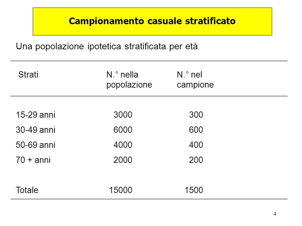 4 Una popolazione ipotetica stratificata per età _______________________________________________________ StratiN.° nella popolazione N.° nel campione 15-29 anni 30-49 anni 50-69 anni 70 + anni Totale 3000 6000 4000 2000 15000 300 600 400 200 1500 Campionamento casuale stratificato