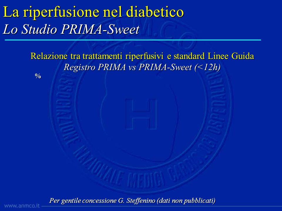 % Relazione tra trattamenti riperfusivi e standard Linee Guida Registro PRIMA vs PRIMA-Sweet (<12h) La riperfusione nel diabetico Lo Studio PRIMA-Swee