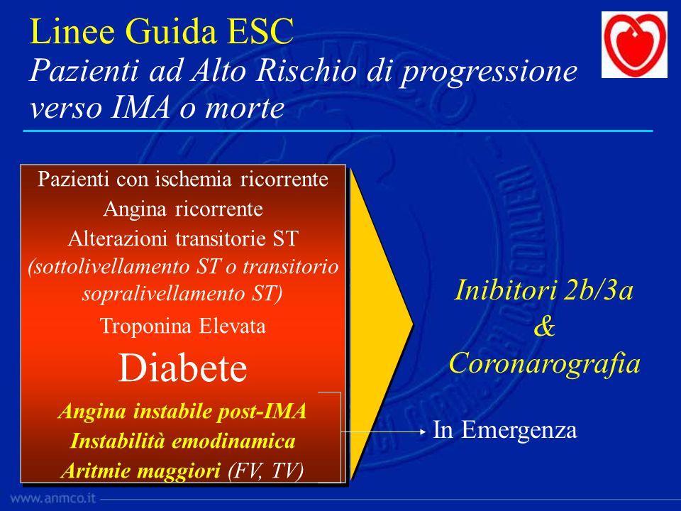 Linee Guida ESC Pazienti ad Alto Rischio di progressione verso IMA o morte Pazienti con ischemia ricorrente Angina ricorrente Alterazioni transitorie