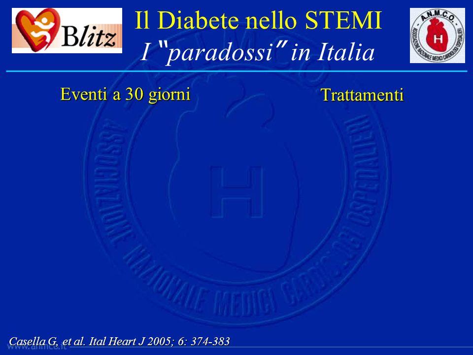 Il Diabete nello STEMI I paradossi in Italia Eventi a 30 giorni Trattamenti Casella G, et al. Ital Heart J 2005; 6: 374-383