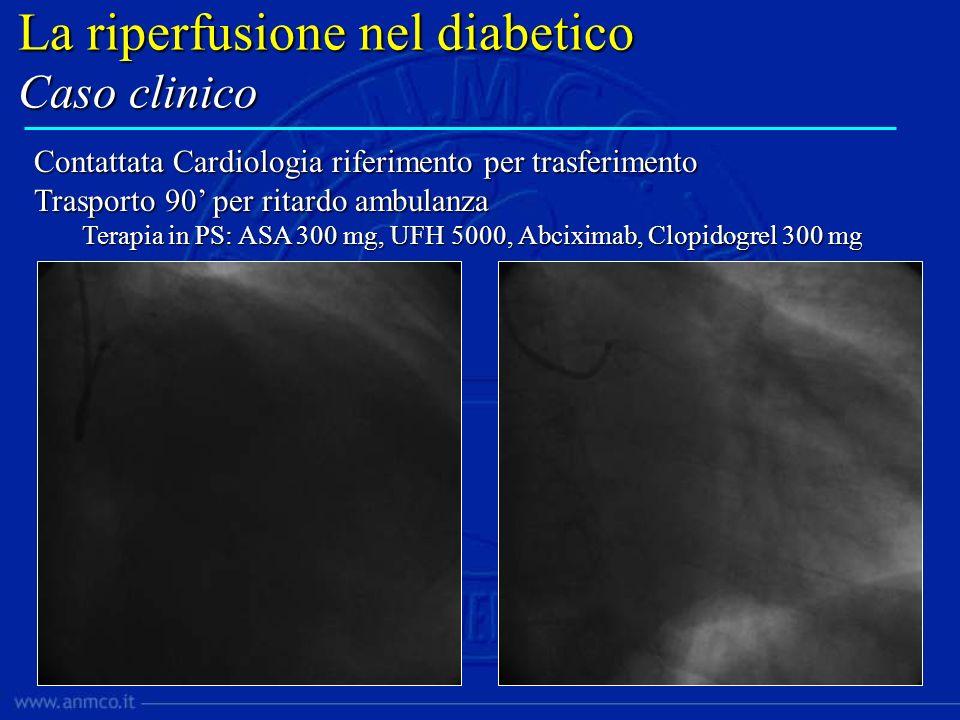 Contattata Cardiologia riferimento per trasferimento Trasporto 90 per ritardo ambulanza Terapia in PS: ASA 300 mg, UFH 5000, Abciximab, Clopidogrel 30