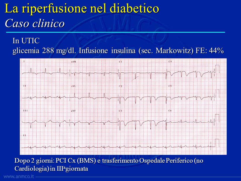 Dopo 2 giorni: PCI Cx (BMS) e trasferimento Ospedale Periferico (no Cardiologia) in III a giornata In UTIC glicemia 288 mg/dl. Infusione insulina (sec
