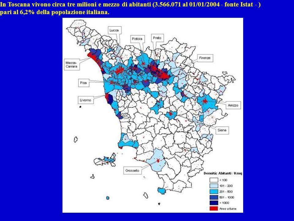 In Toscana vivono circa tre milioni e mezzo di abitanti (3.566.071 al 01/01/2004 - fonte Istat - ) pari al 6,2% della popolazione italiana.