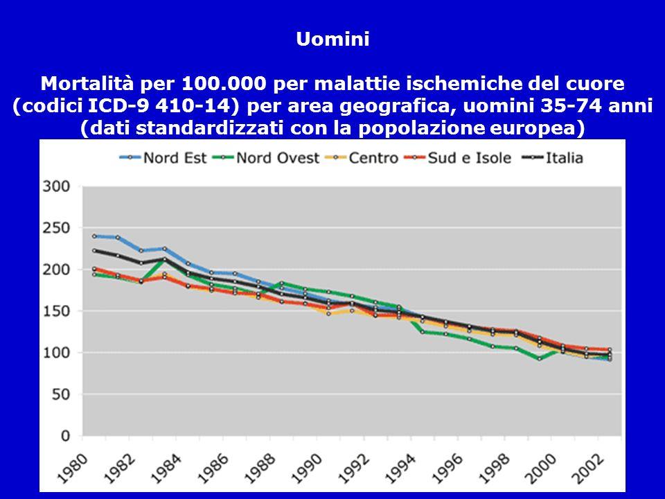 Uomini Mortalità per 100.000 per malattie ischemiche del cuore (codici ICD-9 410-14) per area geografica, uomini 35-74 anni (dati standardizzati con la popolazione europea)