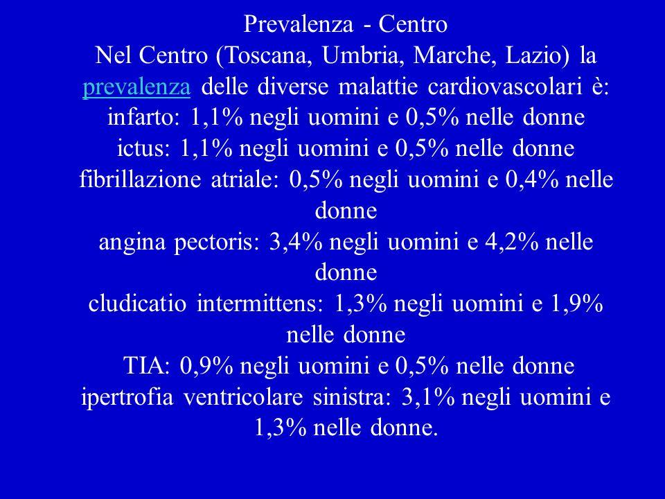 Prevalenza - Centro Nel Centro (Toscana, Umbria, Marche, Lazio) la prevalenza delle diverse malattie cardiovascolari è: prevalenza infarto: 1,1% negli uomini e 0,5% nelle donne ictus: 1,1% negli uomini e 0,5% nelle donne fibrillazione atriale: 0,5% negli uomini e 0,4% nelle donne angina pectoris: 3,4% negli uomini e 4,2% nelle donne cludicatio intermittens: 1,3% negli uomini e 1,9% nelle donne TIA: 0,9% negli uomini e 0,5% nelle donne ipertrofia ventricolare sinistra: 3,1% negli uomini e 1,3% nelle donne.
