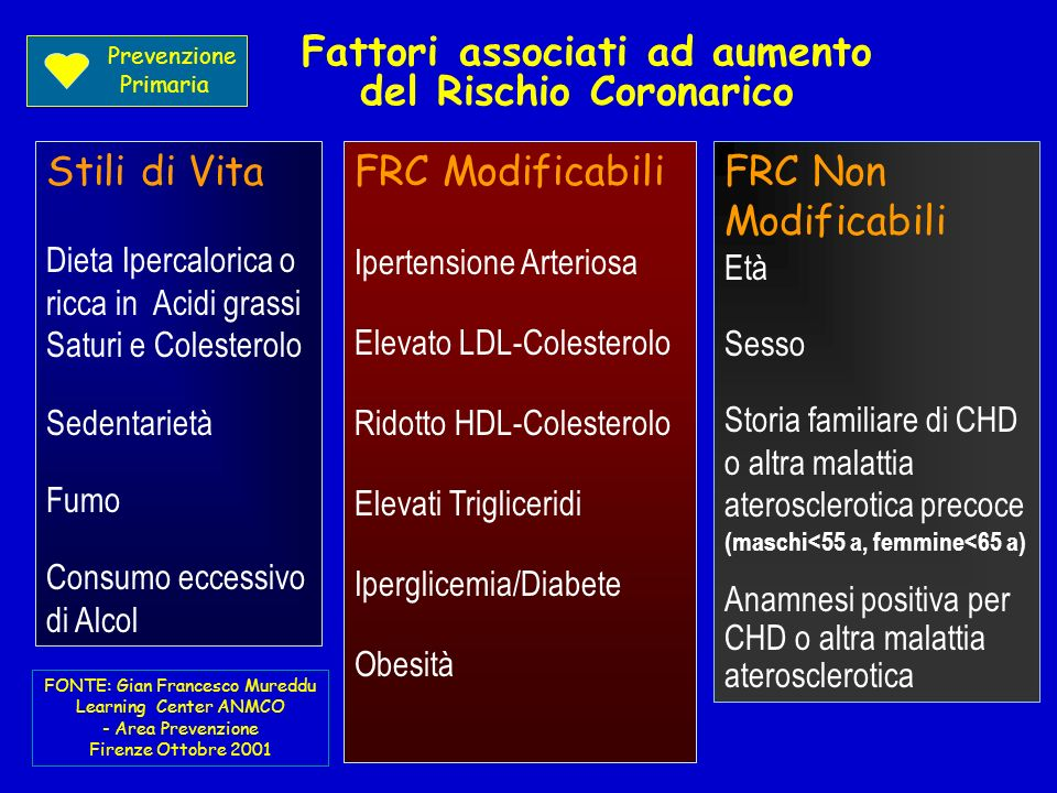 4 Registri di Patologia - Infarto del Miocardio: Alcune procedure diagnostico-terapeutiche(uso della coro entro 24 h dallIMA) IND.RESIDENZAANNO Numero casi trattati (Tot.) ANNO Numero casi trattati (Tot.) 4.2.3.2 AUSL 1 - Massa e Carrara 2002-20041512003-2005181 4.2.3.2AUSL 2 - Lucca2002-20042332003-2005304 4.2.3.2AUSL 3 - Pistoia2002-20042662003-2005374 4.2.3.2AUSL 4 - Prato2002-20043642003-2005377 4.2.3.2AUSL 5 - Pisa2002-20045462003-2005561 4.2.3.2AUSL 6 - Livorno2002-20045472003-2005641 4.2.3.2AUSL 7 - Siena2002-20044532003-2005533 4.2.3.2AUSL 8 - Arezzo2002-20046212003-2005780 4.2.3.2 AUSL 9 - Grosseto 2002-20042202003-2005270 4.2.3.2AUSL 10 - Firenze2002-200417202003-20051822 4.2.3.2AUSL 11 - Empoli2002-20044172003-2005480 4.2.3.2 AUSL 12 - Viareggio 2002-20041402003-2005165 4.2.3.2CENTRO2002-200427672003-20053053 4.2.3.2NORD-OVEST2002-200416172003-20051852 4.2.3.2SUD-EST2002-200412942003-20051583 4.2.3.2 REGIONE TOSCANA 2002-200456782003-20056488