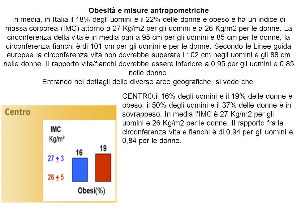 Obesità e misure antropometriche In media, in Italia il 18% degli uomini e il 22% delle donne è obeso e ha un indice di massa corporea (IMC) attorno a 27 Kg/m2 per gli uomini e a 26 Kg/m2 per le donne.