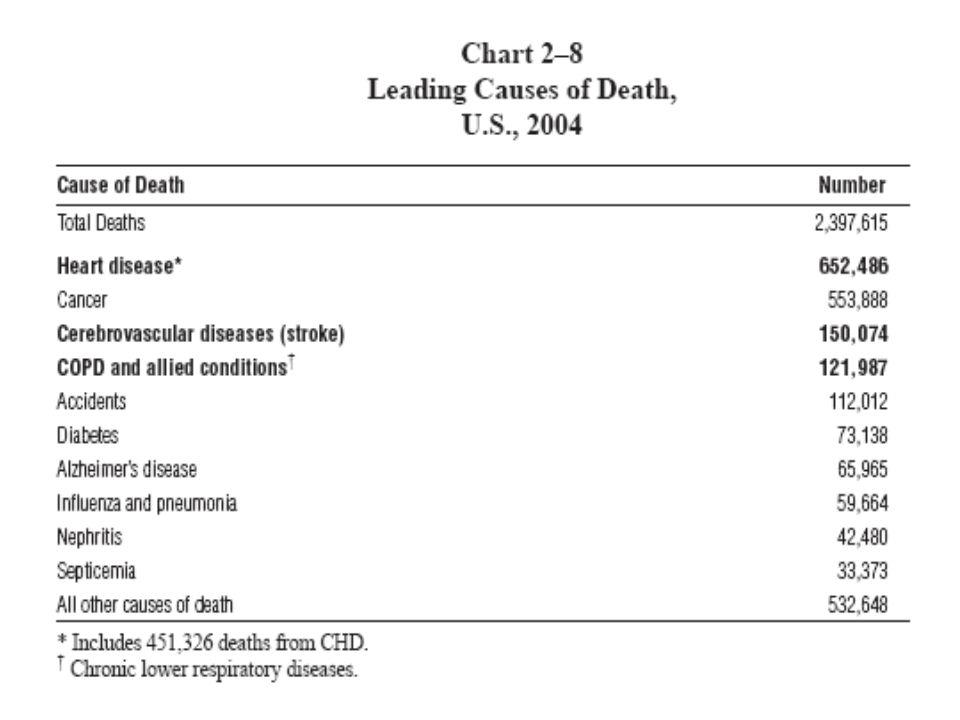 Trattamento per lipercolesterolemia / donne In Italia oggi in media il 25% delle donne ha il valore della colesterolemia totale uguale o superiore a 240 mg/dl.